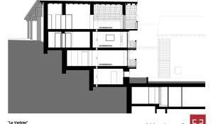 Vente Appartement Verbier